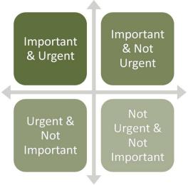 urgent-important-matrix (1)